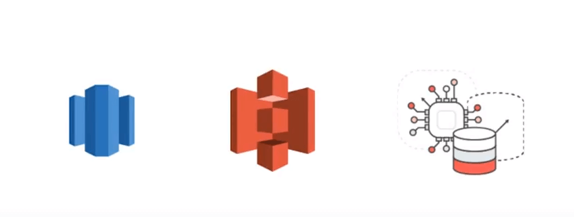 AWS Redshift Data Warehouse